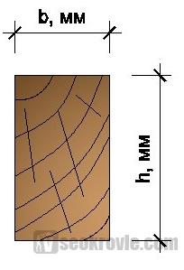 сечение деревянной балки