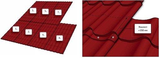 перекрытие и добавление листов металлочерепицы