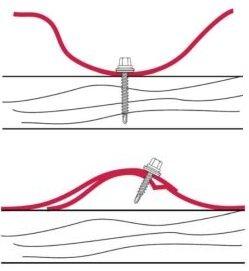 крепление и соединение металлочерепицы