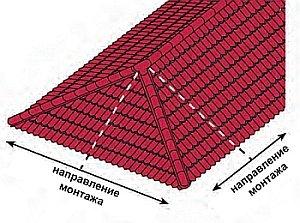 схема установки для вальмовой крыши