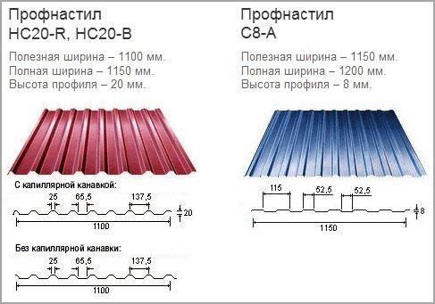 Крепление металлопрофиля на крыше