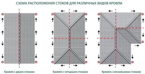 схема расположения установки
