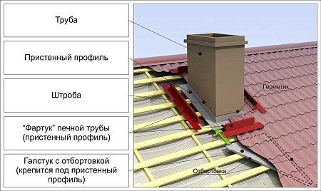 Z295 k Проект компактного функционального дома с