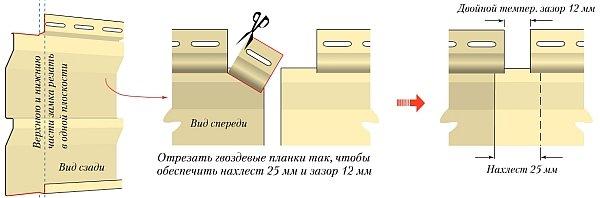 правила стыковки рядовых панелей