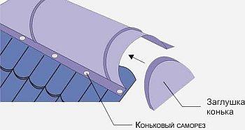 Установка конька на металлочерепицу