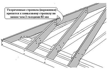 Как сделать стропила на вальмовую крышу 12