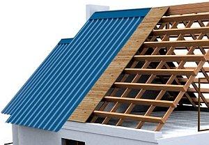 крыша из профнастила в разрезе
