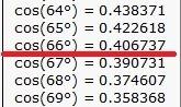 Как посчитать площадь кровли двухскатной крыши