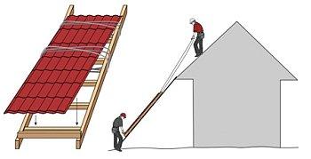 Как крыть крышу профнастилом