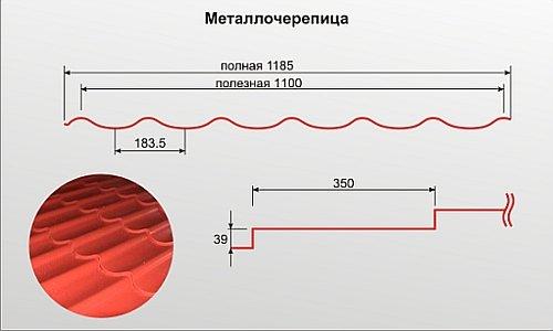 Программа Расчета Металлочерепицы