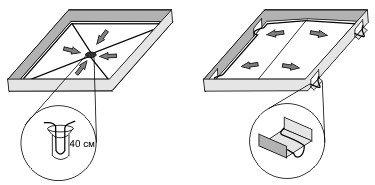 схеми укладання гріючих кабелів