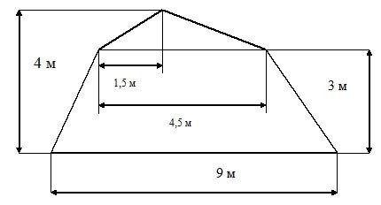 схема ломаной крыши с размерами