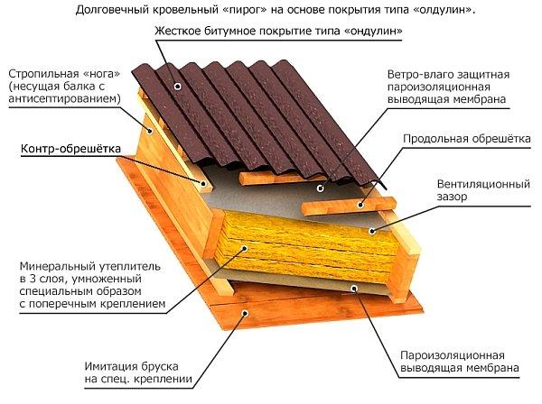 Плитка потолочная заделка швов