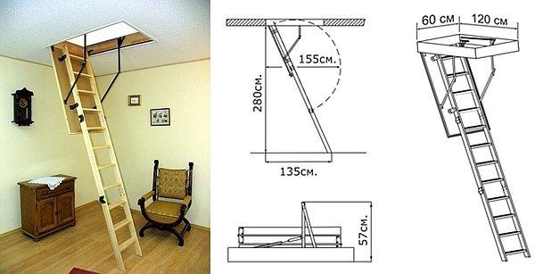 размеры люка с раскладной лестницей