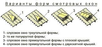 Пирог чердачного перекрытия холодного чердака