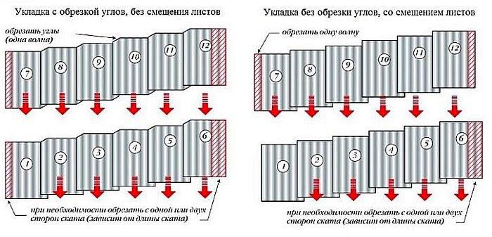 Железный гараж иркутск