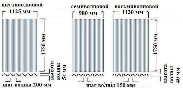 Вес шифера 1 м2