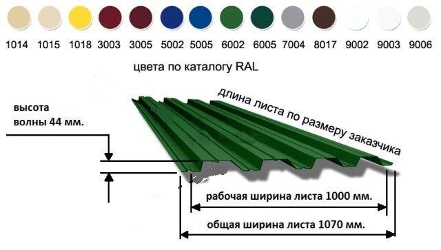 Профилированный лист для кровли