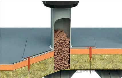 разрез вентиляции для плоской крыши